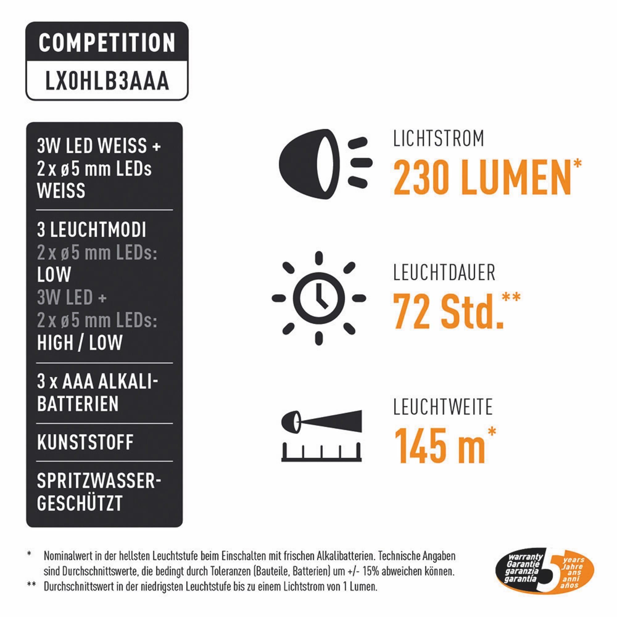LiteXpress LED-Kopflampe – Competition